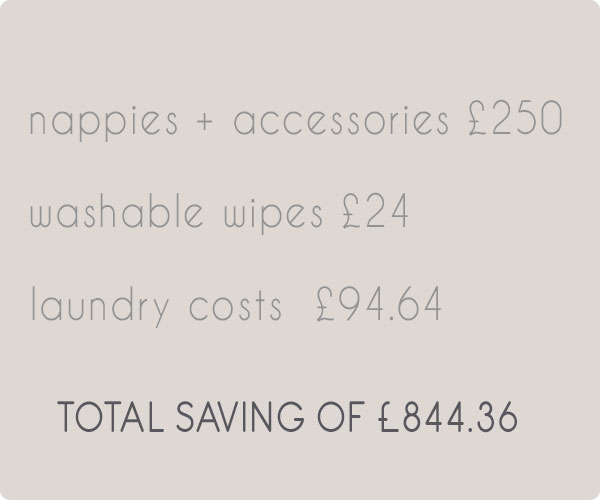Save Money with Cloth Nappies - Save £844