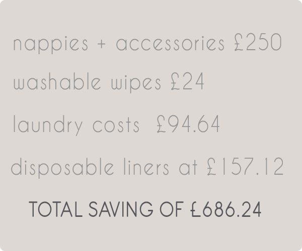 Save Money with cloth nappies & linres- Save £680